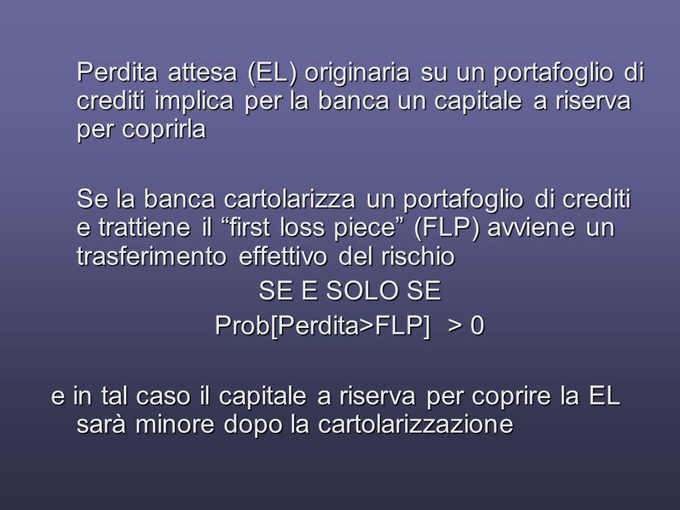Prob[Perdita>FLP] > 0